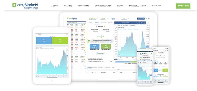 Alt-text: easyMarkets Web platform