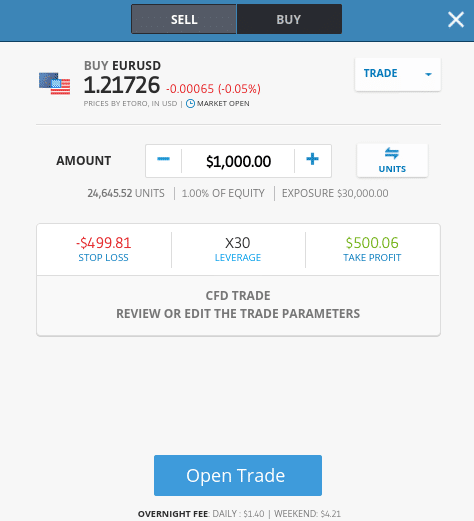 how to trade forex on etoro