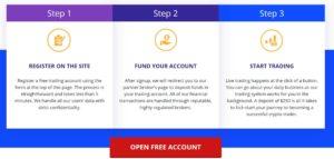 Bitcoin Era Three Steps