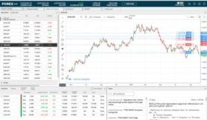 Forex.com Trading Platform - forex islamic account