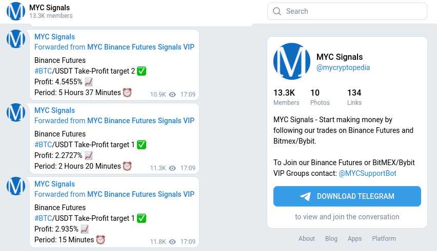 MYC Signals best crypto signals telegram groups