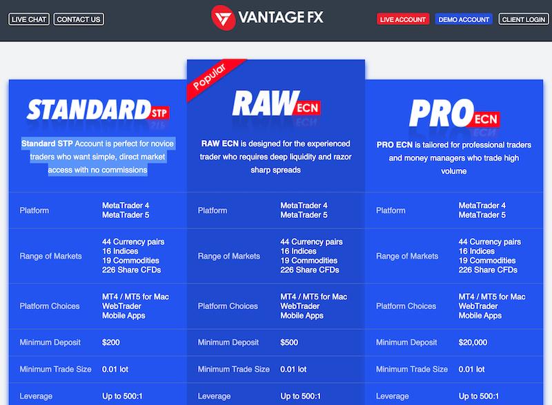 VantageFX best ecn broker