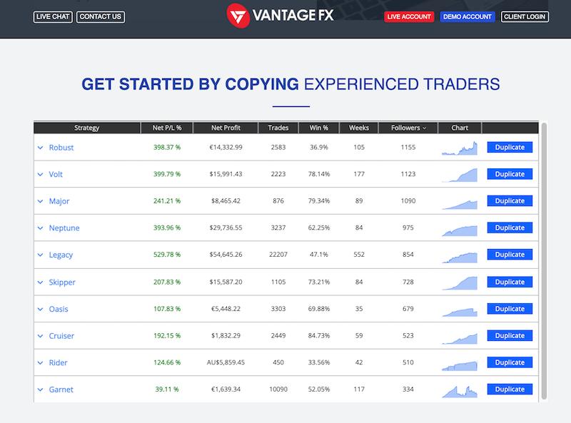 DupliTrade VantageFX