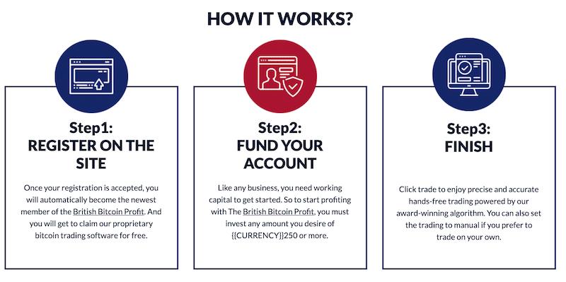 How to Use British Bitcoin Profit