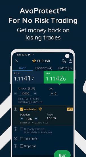 avatrade top trading apps