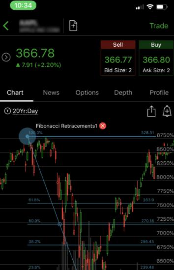 thinkorswim trading app