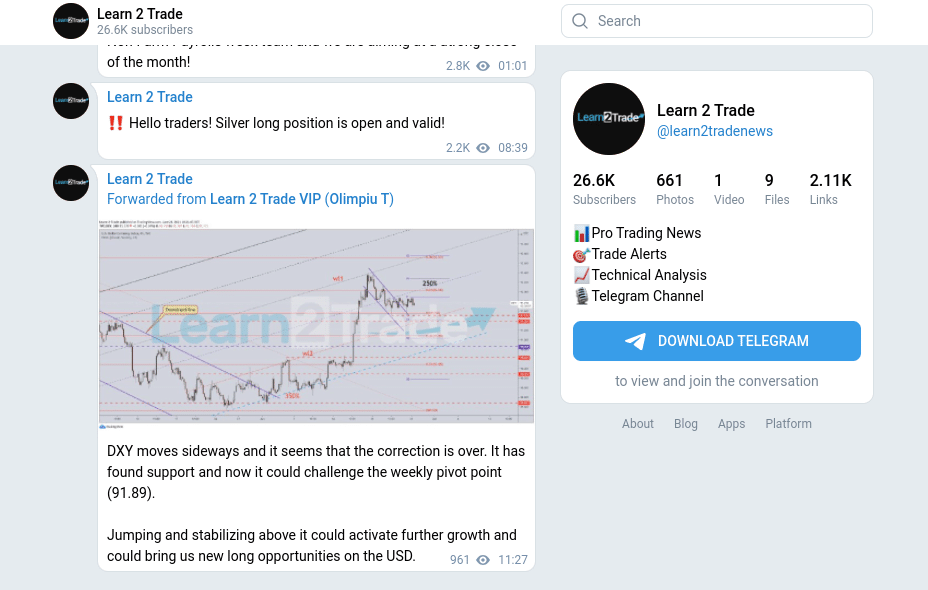 learn2trade signals review