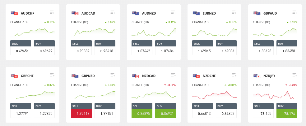 what is day trading forex