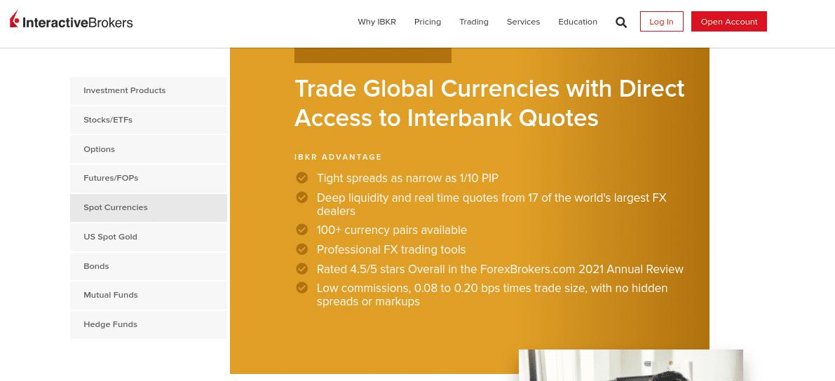 Interactive Brokers forex