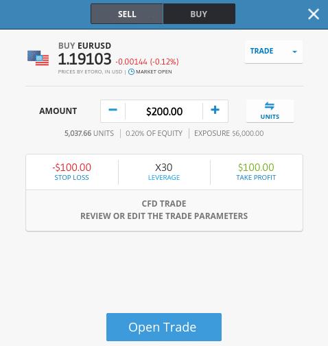 etoro trading fees