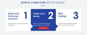 VantageFX Claim Deposit Bonus