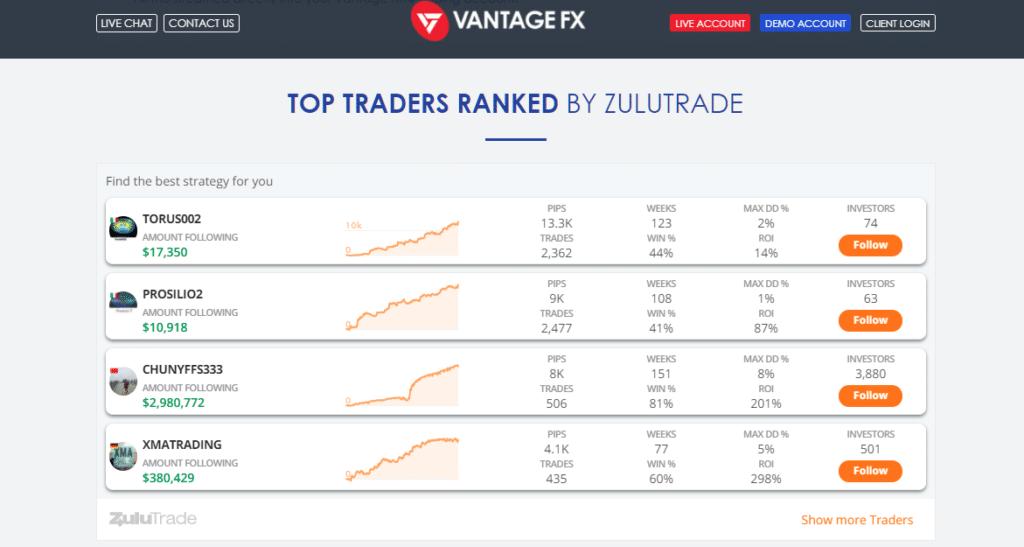 ZuluTrade VantageFX copy trading platform