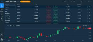 AvaTrade Forex Trading Platform