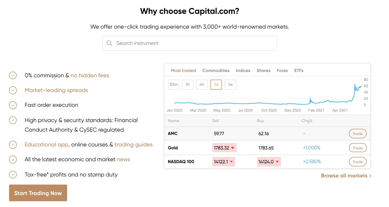 capital.com fx market