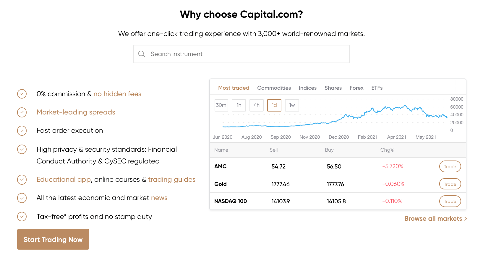 capital.com best cryptocurrency broker for 0% comissions