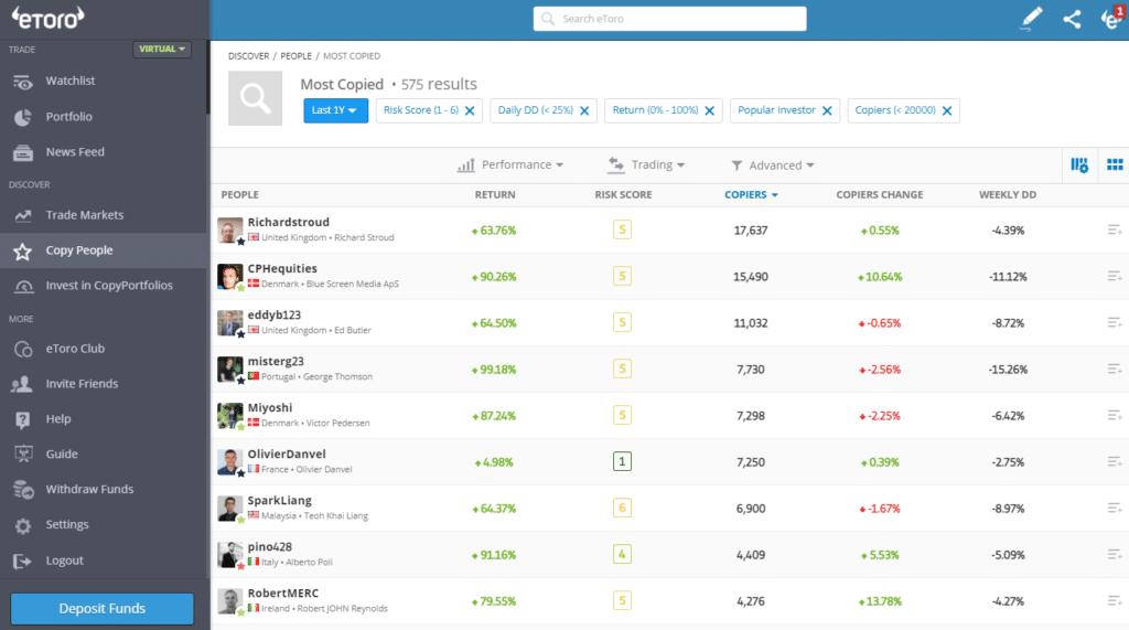 eToro copy trading platform