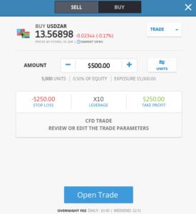 eToro forex trade