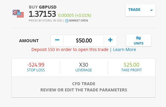 eToro leverage trading