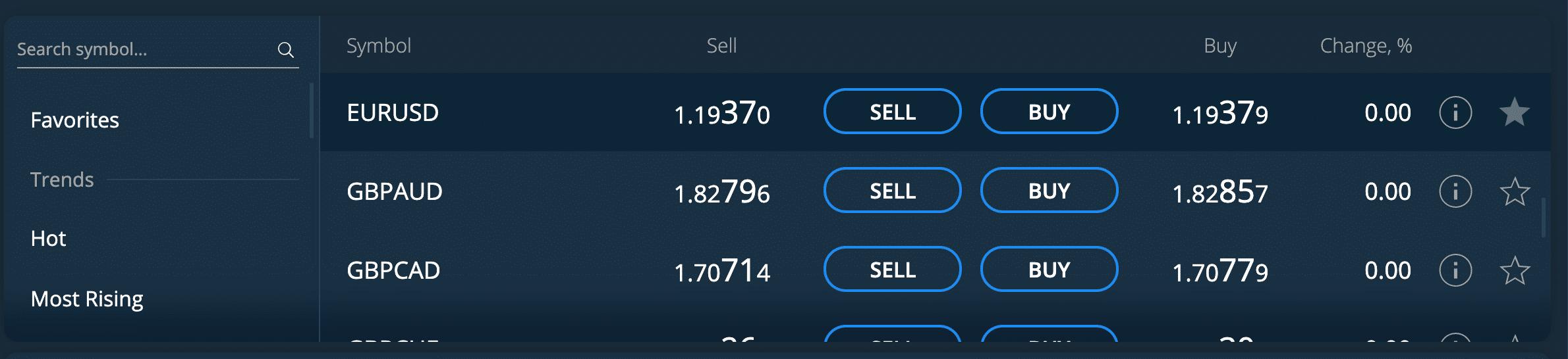 trade eur/usd avatrade