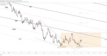 usdchf price chart 15 june 2021