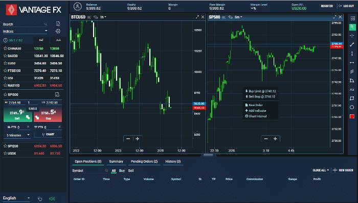 vantagefx trading
