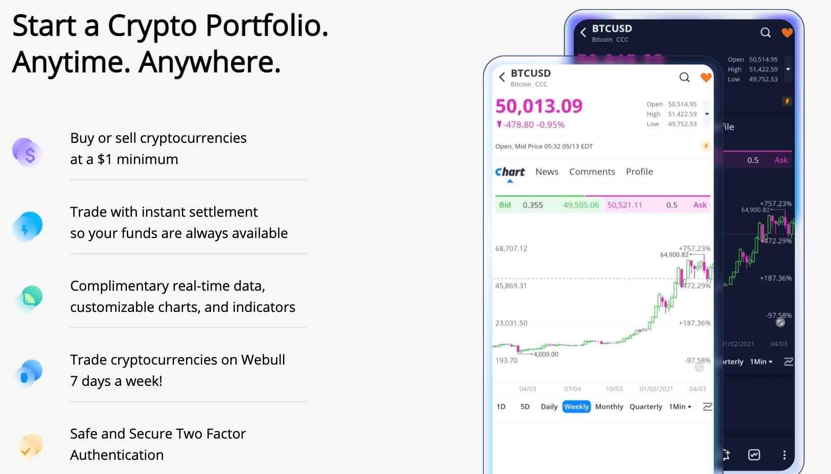 piattaforma trading degiro