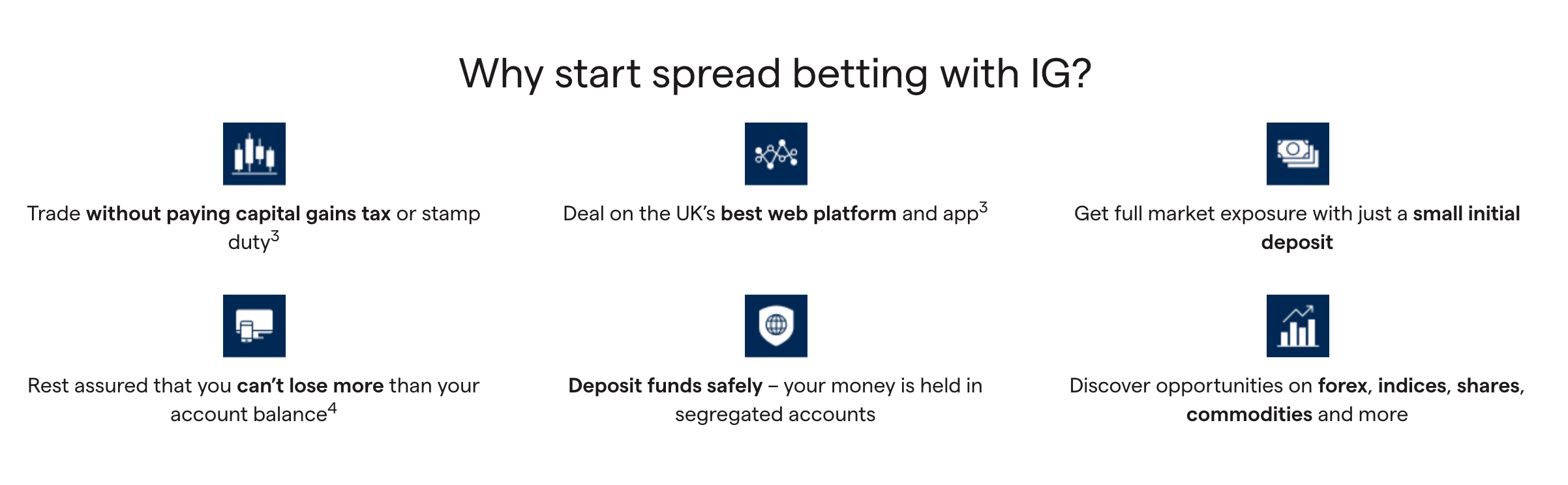 ig fx spread betting with huge range of assets
