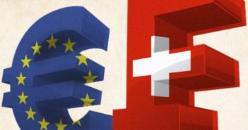 EUR/CHF free signals