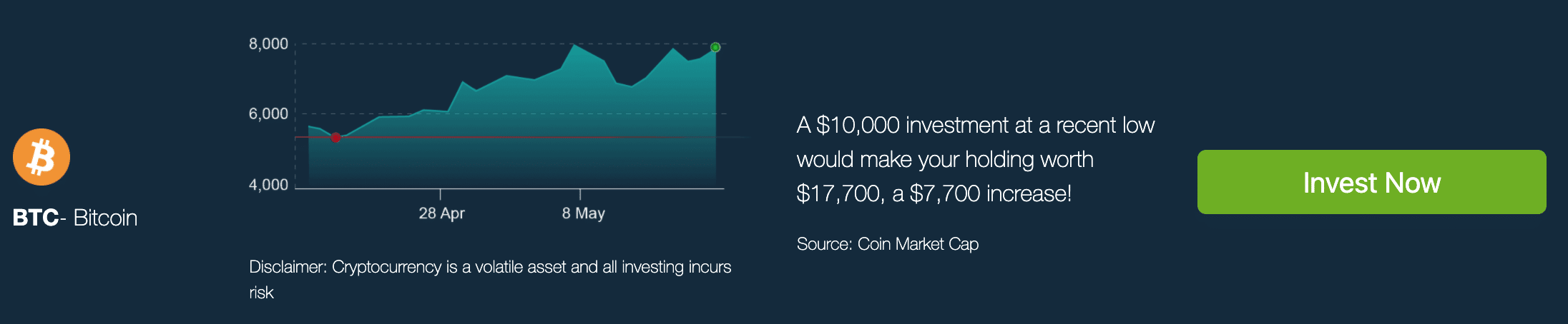 buy bitcoin with bitcoin loophole