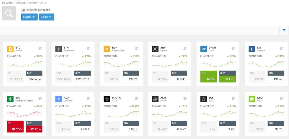 eToro crypto market
