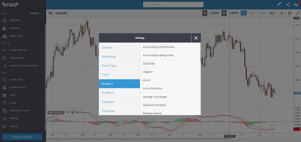 eToro indicators - biggest forex brokers