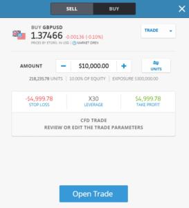eToro trading ticket