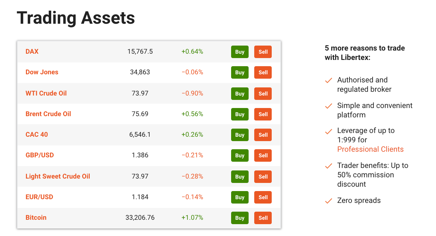 libertex fx trading