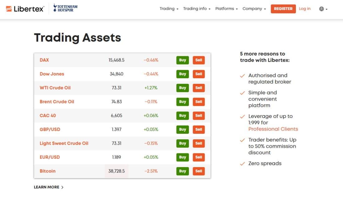 Libertex trading assets