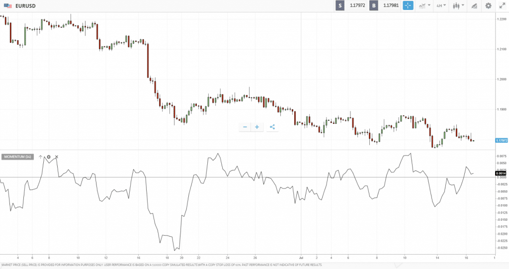 momentum indicator - forex momentum indicators