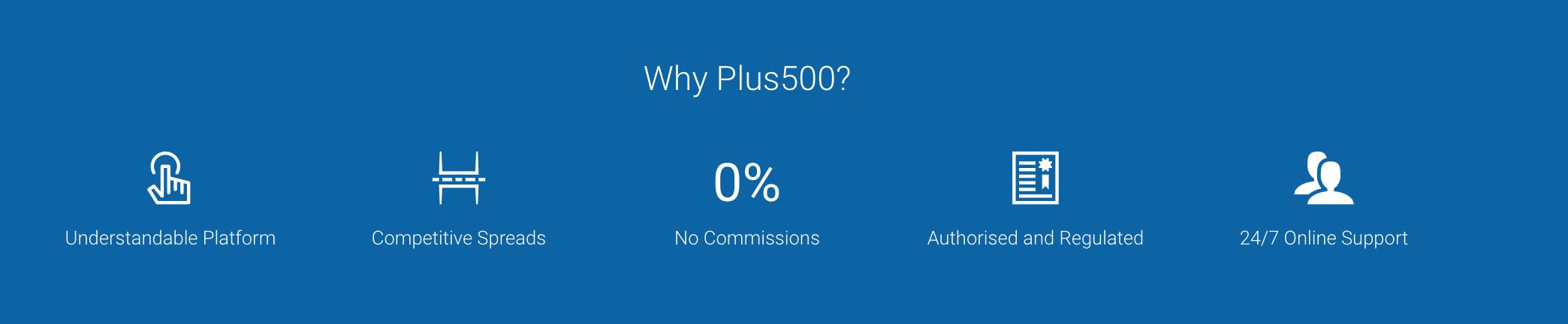 plus500 fx trading