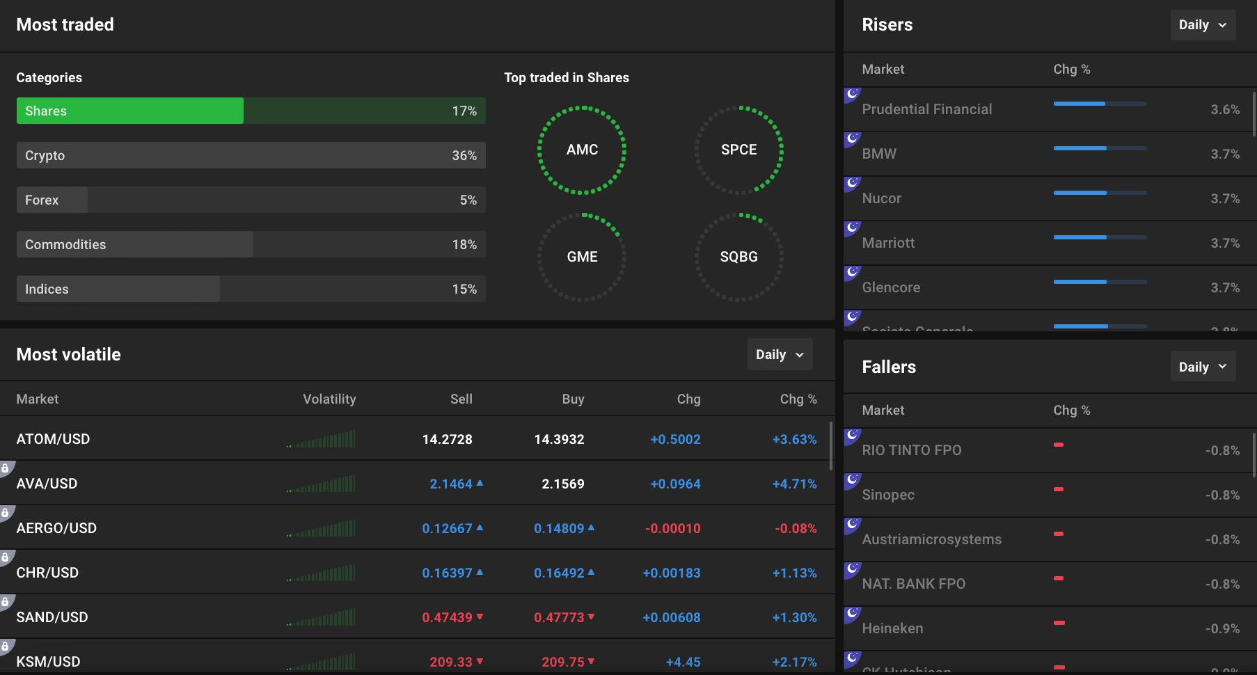 spread betting trading platform