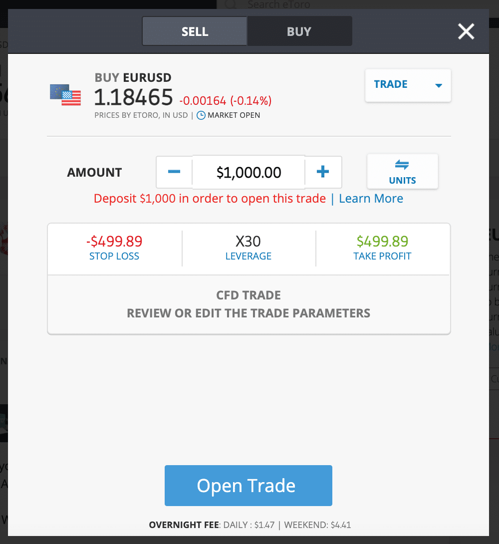 etoro trade forex