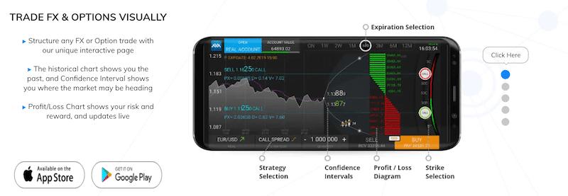 AvaTrade mobile app options