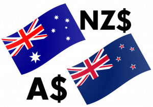 AUD/NZD free forex signals