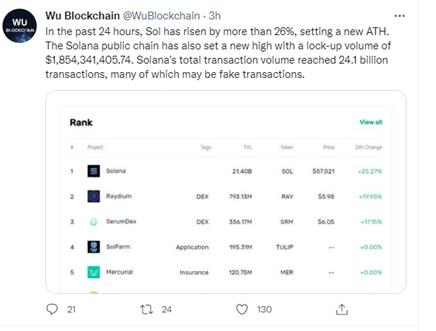 Wu Solana Tweet