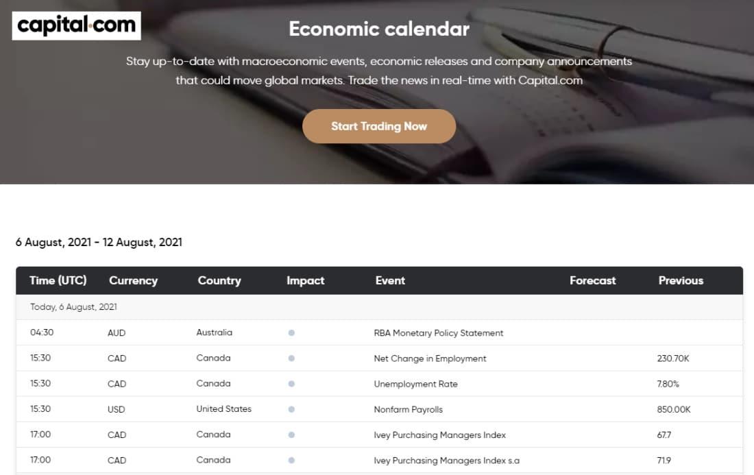 Capital.com economic calendar