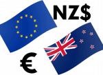 EUR/NZD free forex signals