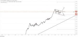 free forex signals - eurjpy