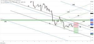 free forex signals eur/usd
